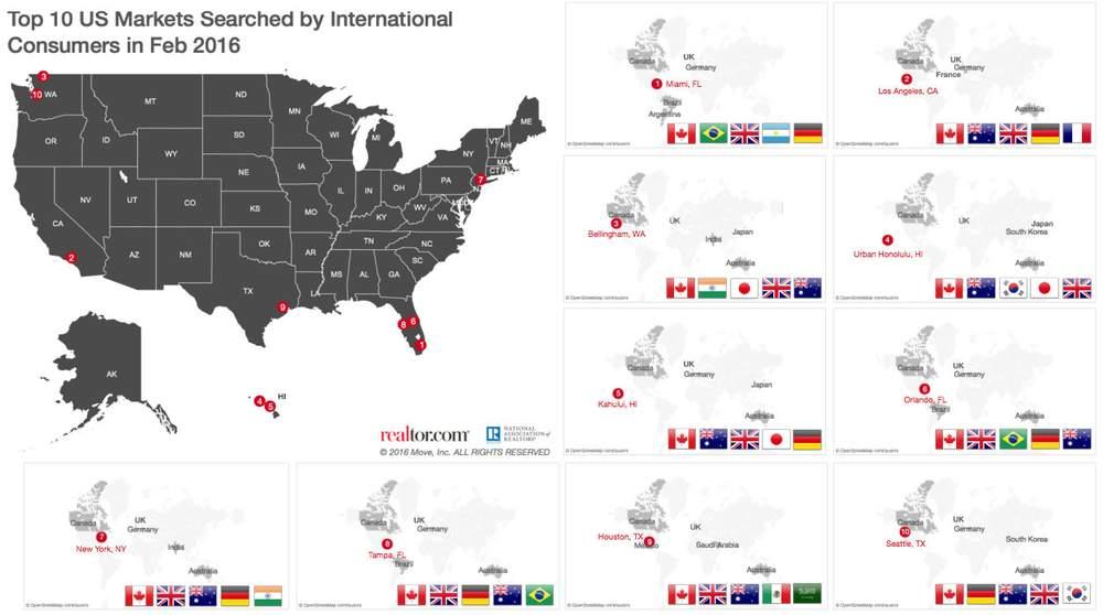 来自Realtor.com的外国潜在买家搜索流量中难寻中国踪影。(图片来源:realtor.com)